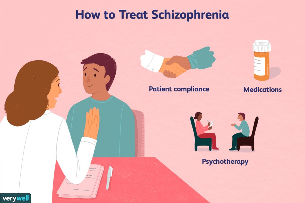what are causes of schizophrenia