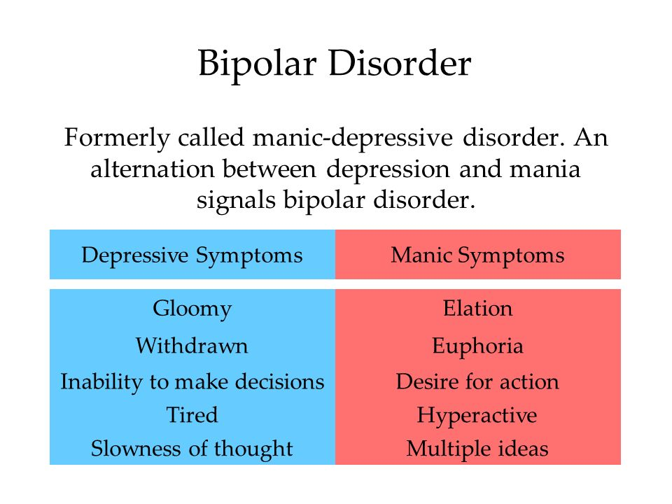 How often is bipolar disorder misdiagnosed as depression